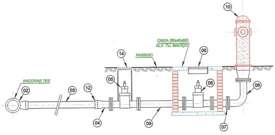 Hidrante de coluna urbana padrão leme