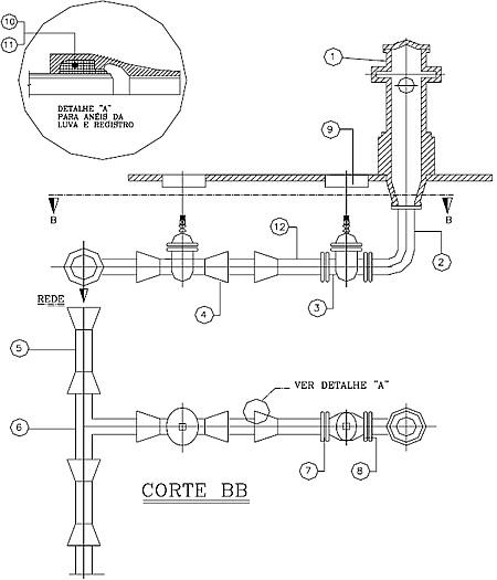 Hidrante Conforme I.T. N° 34/2011 Corpo de Bombeiros SP